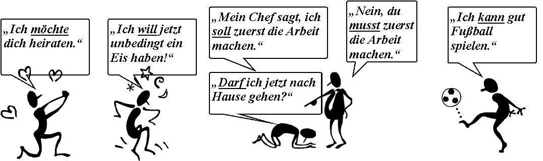 Lektion 13 Modalverben : Online-u00dcbungen von Claus Lenz zum Lehrbuch Deutsch fu00fcr jugendliche ...